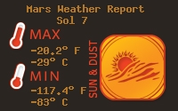 Mars Weather on Sol 7