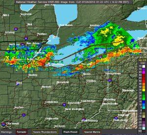Scary Weather Radar